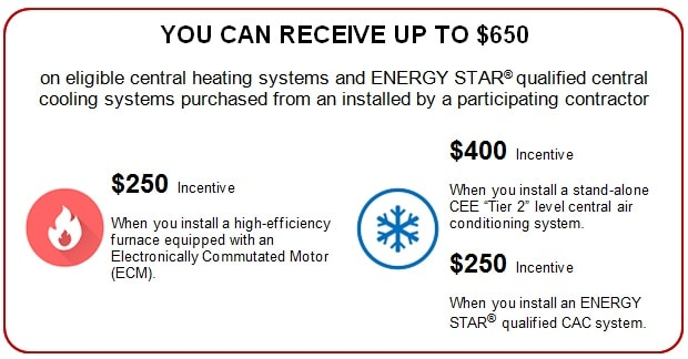 air-conditioner-rebates-Impressive-Climate-Control