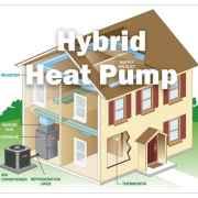 Hybrid Heat Pump