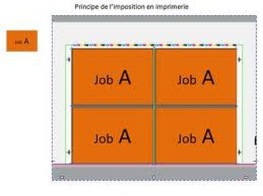 Impression et la technique de la phase d'imposition