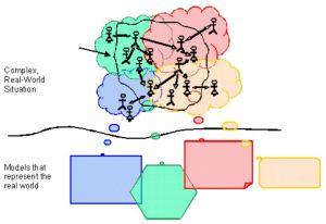 Systems thinking vs. real-world thinking