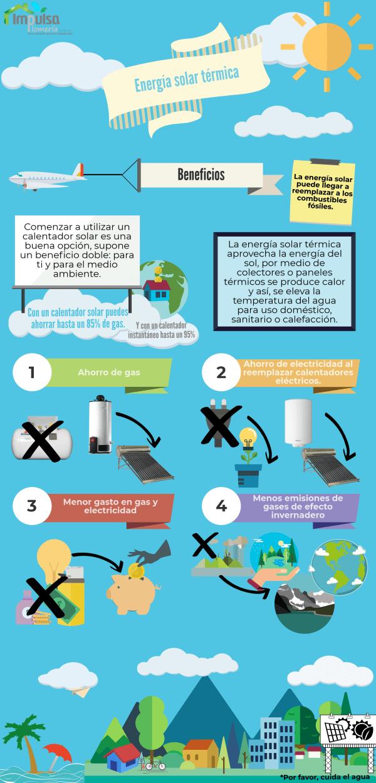 Infografía Beneficios de la energía solar térmica