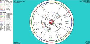 Jan astro transits 1152016