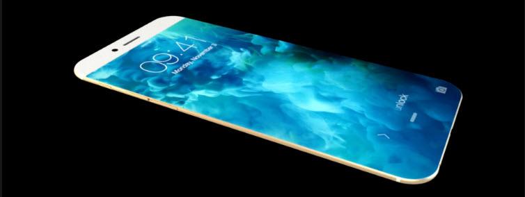 Iphone Pro Price Prediction