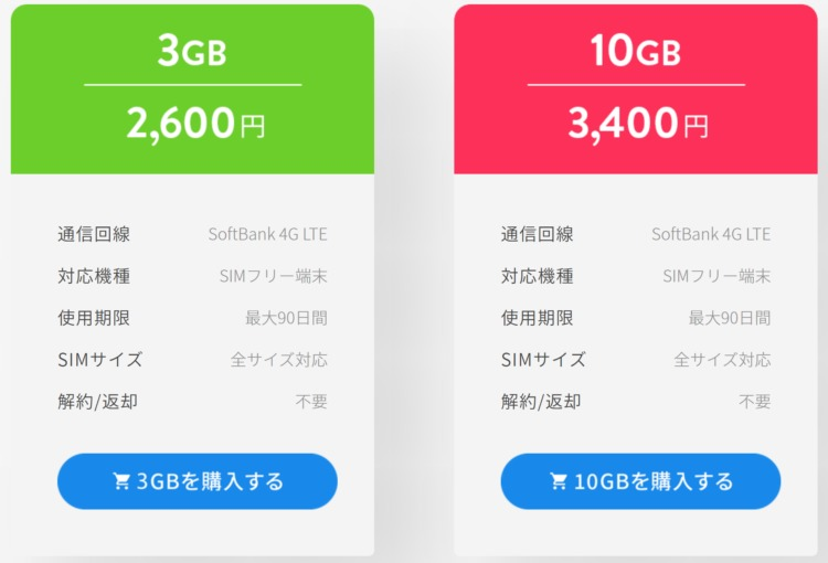 「Nomad SIM Prepaid(ノマドシムプリペイド)」の料金プラン