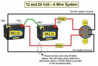 1282159021_12and24V4Wire 24v trolling motor wiring diagram efcaviation com wiring diagram for 12 24 volt trolling motor at virtualis.co