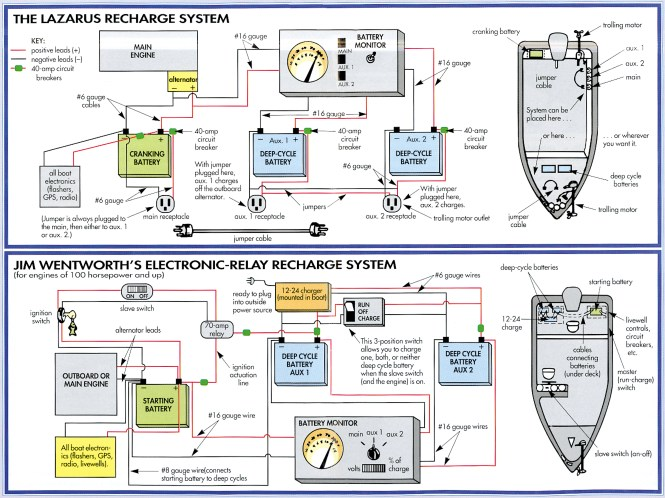sailboat wiring diagram wiring diagram marine stereo wiring diagram diagrams