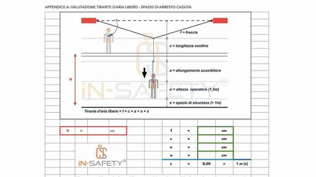 valutazione rischi - verificare il tirante d'aria