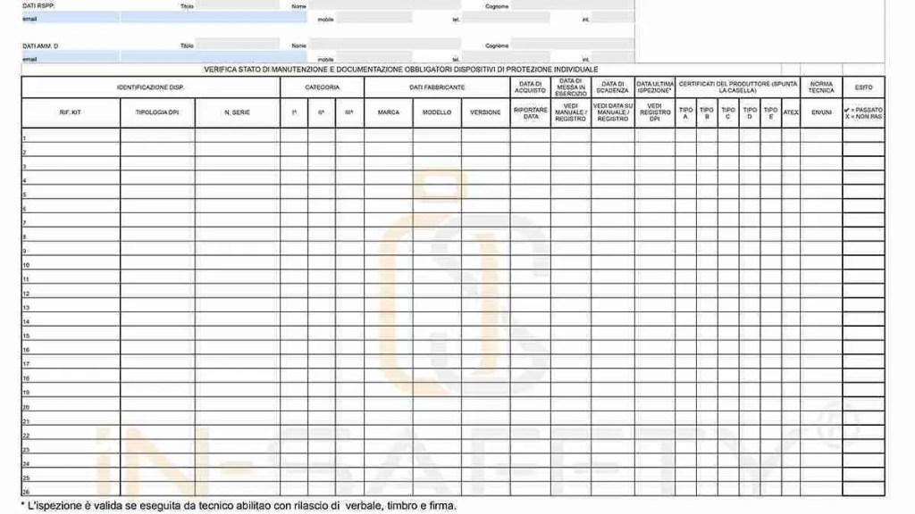 valutazione rischi - una check-list per sistemi anticaduta e spazi confinati