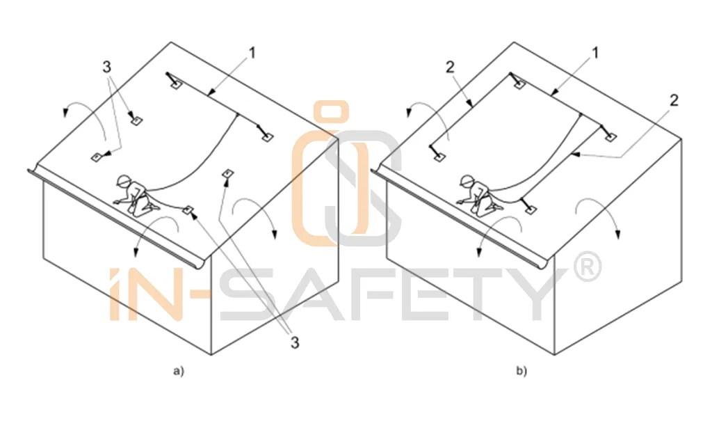coperture a shed - figura 2