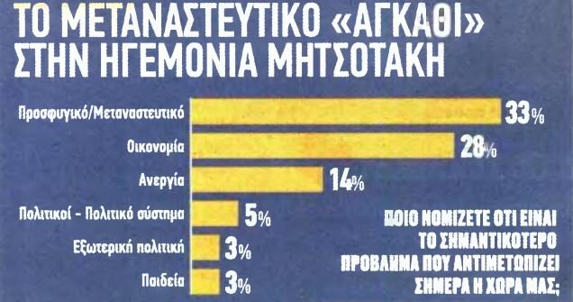 %CE%BC%CE%B5%CF%84%CE%B1%CE%BD%CE%B1%CF%83%CF%84%CE%B5%CF%85%CF%84%CE%B9%CE%BA%CE%BF