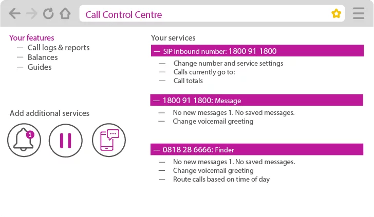 call-control-centre-in2tel