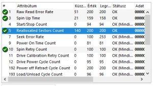 Számítógép Hard Disk Sentinel paraméterek
