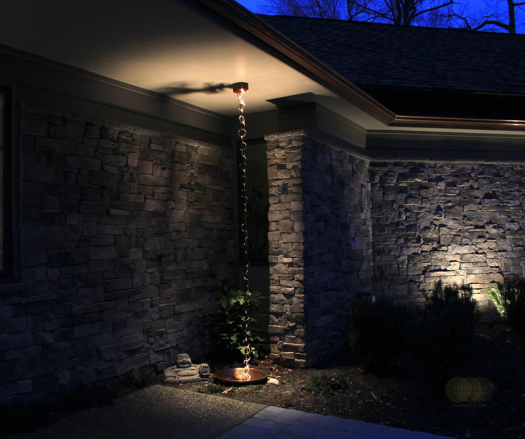 seven reasons to invest in landscape