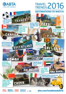 UK Travel Trends