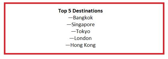 top-5-asia