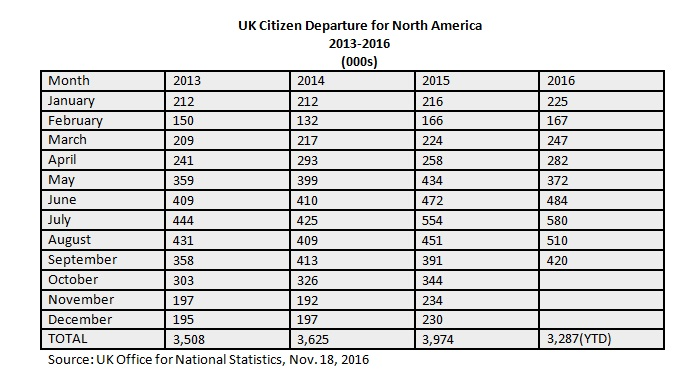uk-cit-departures