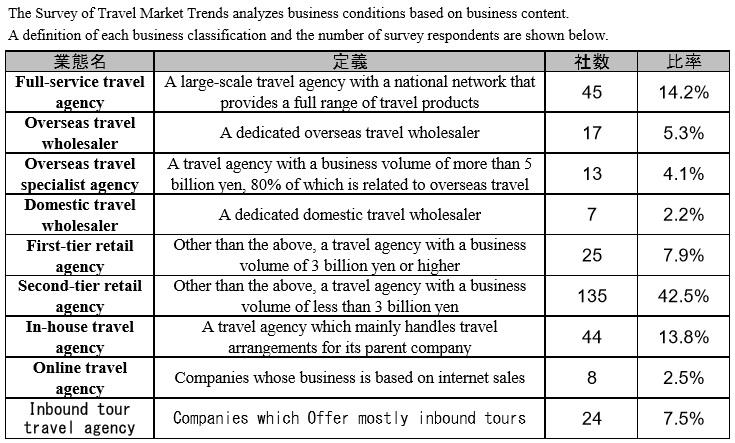 jata-survey-table