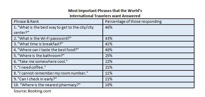 Most Imp Questions Intern'l