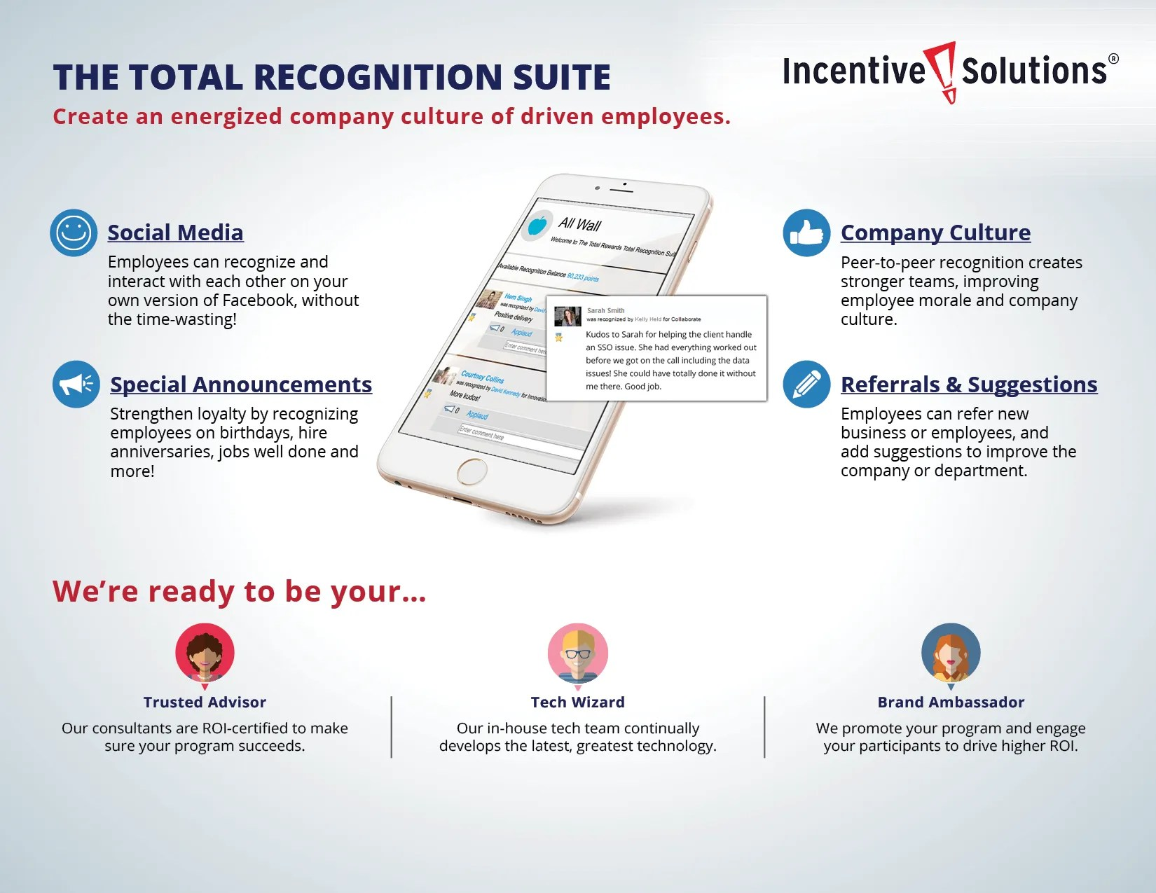 Performance tracking incentive solutions sales sheet