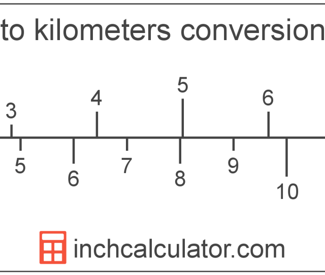 Feet And Miles Are Units Used To Measure Length