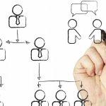 Expanding Your Org Chart? These 5 Steps Will Help You Build a System That Delivers Results.