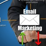 9 Email Marketing Tips to Increase Your Sales