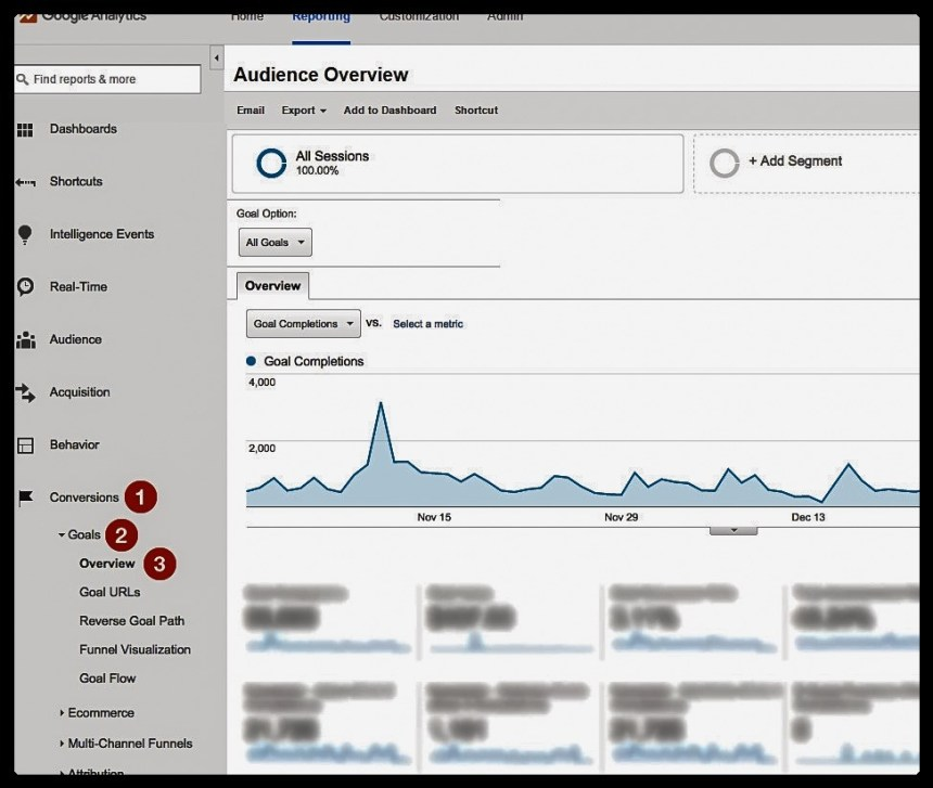 Where to view your goals in google analytics