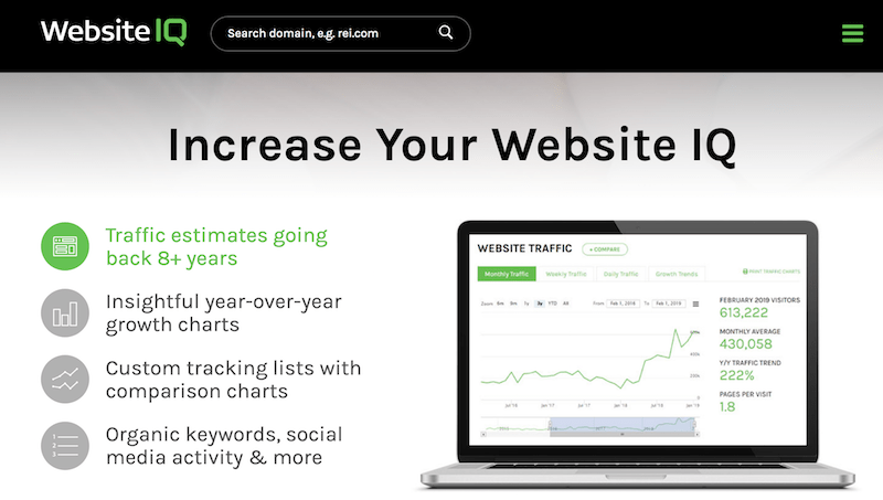 how much traffic a website gets