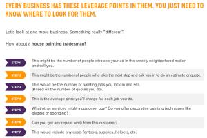 7 levers of profitability bar none