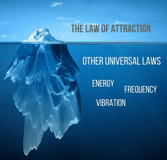 law of attraction, loa, manifest, reality, dream, dream life, ideal scene, universe, universal laws, ask and it is given