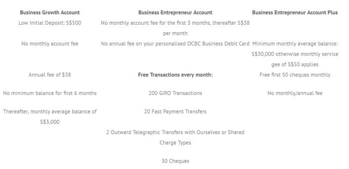 Uob Fixed Deposit Promotion 2019