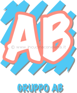 Gruppo AB