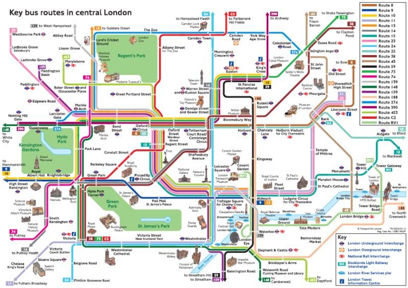 Como andar de ônibus em Londres - e esquecer o metrô!
