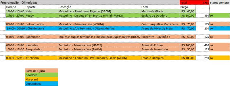 programação-carol-olimpiadas