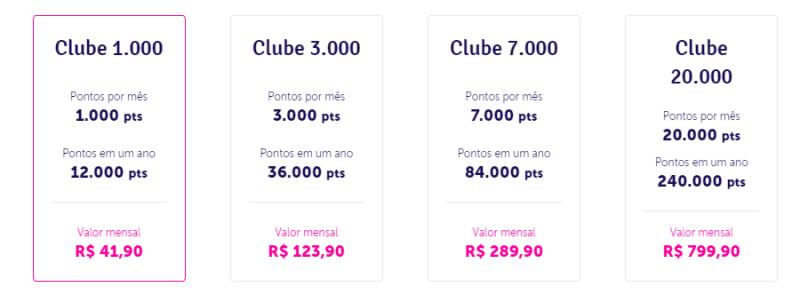 Pagar contas com pontos Livelo no Banco do Brasil: a novidade vale a pena?