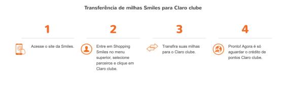 como passos da transferencia entre smiles e claro