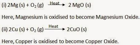 NCERT Solutions for Class 10th Science: Chapter 1 Chemical Reactions and Equations Que. 16