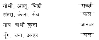 NCERT Solutions for Hindi: Chapter 9-बुलबुल प्रश्न 10