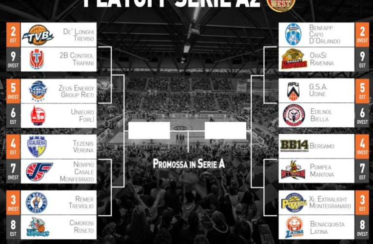 Treviso-Orlandina: avvicinamento alla finale [2nda parte]