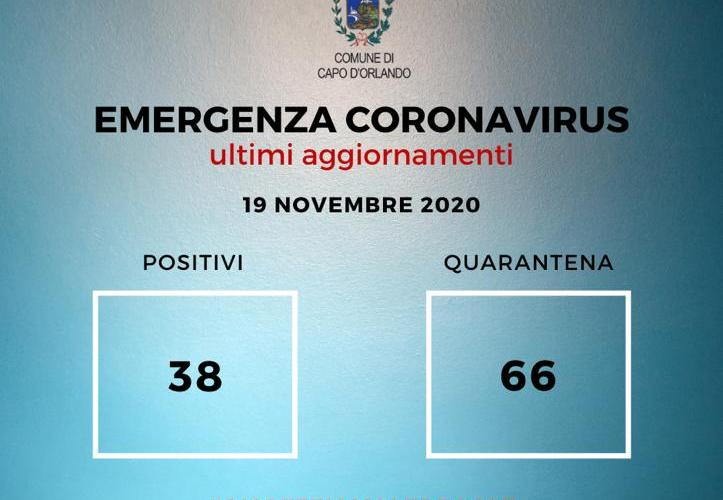 Capo d'Orlando (Me), emergenza coronavirus, salgono a 38 i positivi al molecolare.
