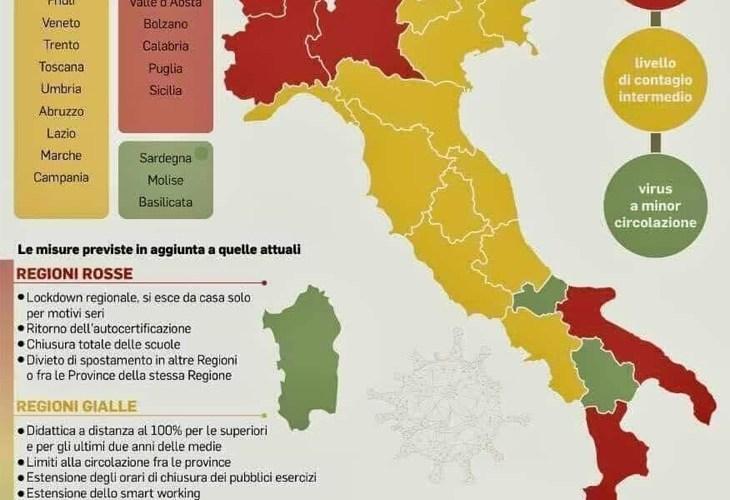 Coronavirus, nuovo Dpcm: zone gialle, arancioni e rosse, cosa posso fare e cosa è vietato in ogni area