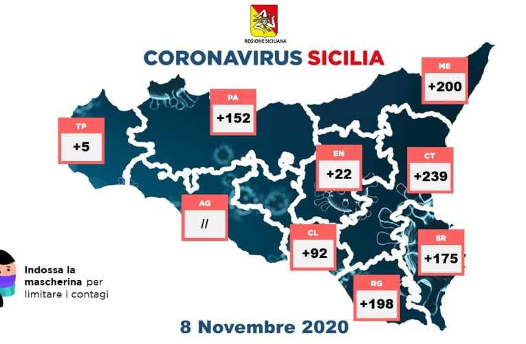 Covid Sicilia, campagna drive in: individuati 800 positivi.