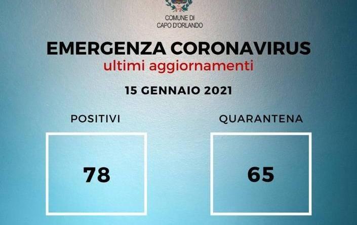 Capo d'Orlando (Me) – Emergenza coronavirus,record di contagi, . Sono 143 le persone tra positive e in quarantena. Mai come adesso!