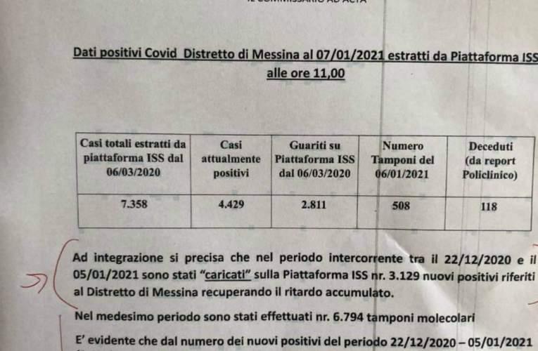 Messina, Emergenza Coronavirus, Cateno De Luca, inseriti in banca dati oltre 3000 positivi solo dal 22 dicembre.