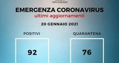 Capo d'Orlando (Me), emergenza coronavirus,  ancora aumenti. 92 i positivi