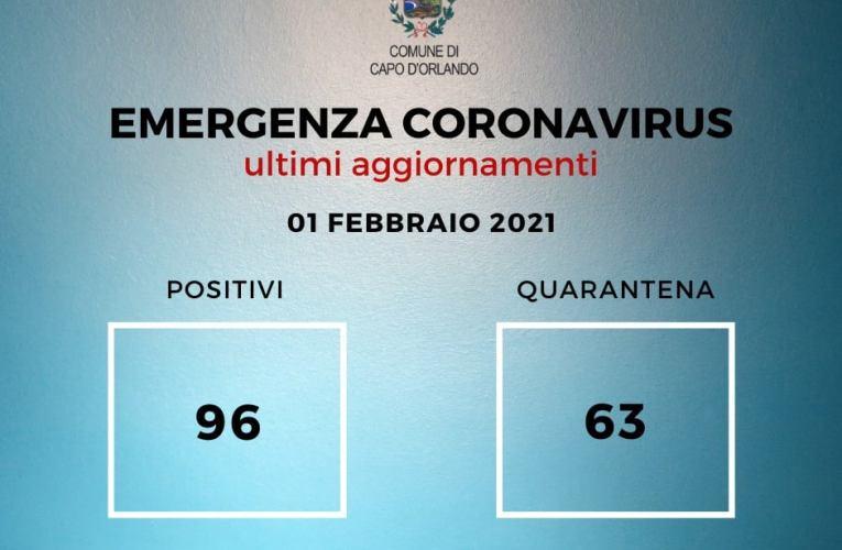 Capo d'Orlando (Me), emergenza coronavirus. Sono 96 i positivi. Screening per la popolazione scolastica dei comprensivi 1 e 2 .