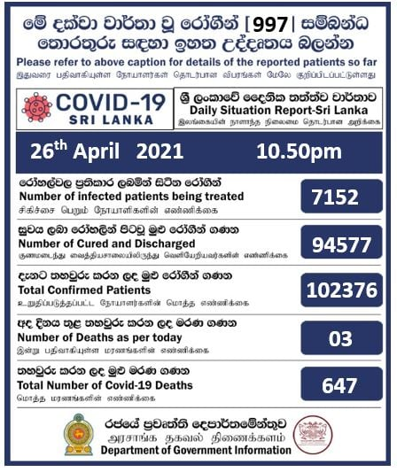 Sri Lanka records highest CV-19 infections for a day