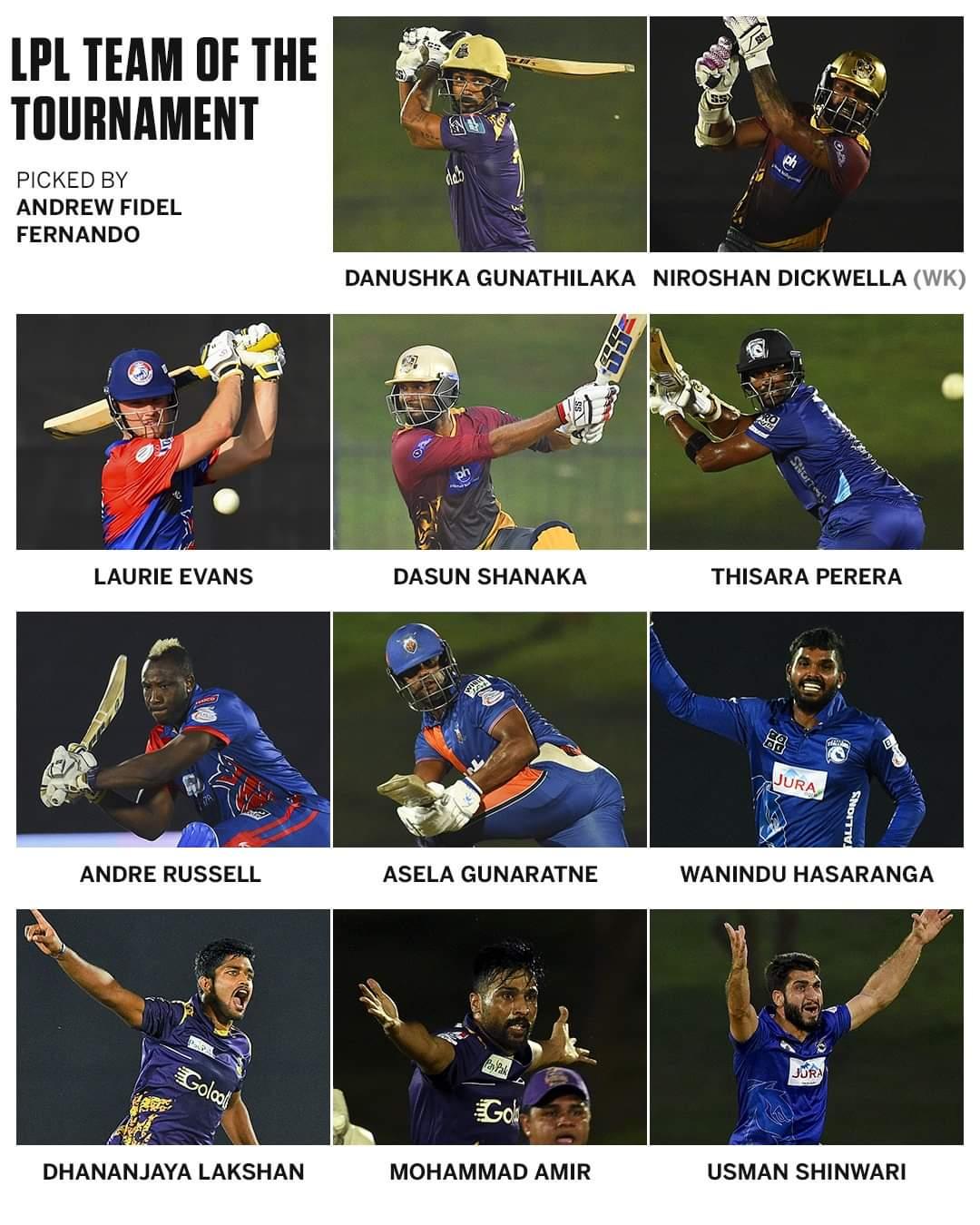 Cricinfo – Lanka Premier League Team of the Tournament