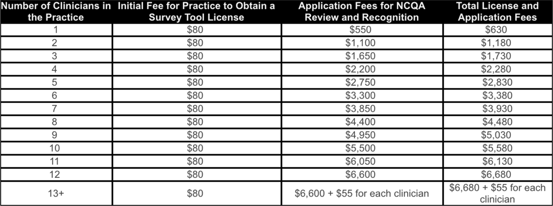 NCQA-Pricing-Summary