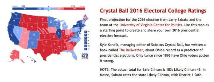 larry-sabato-crystal-ball